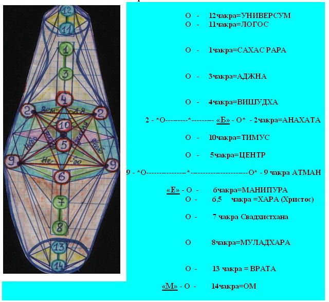 Эзотерические символы и знаки 63ebe812