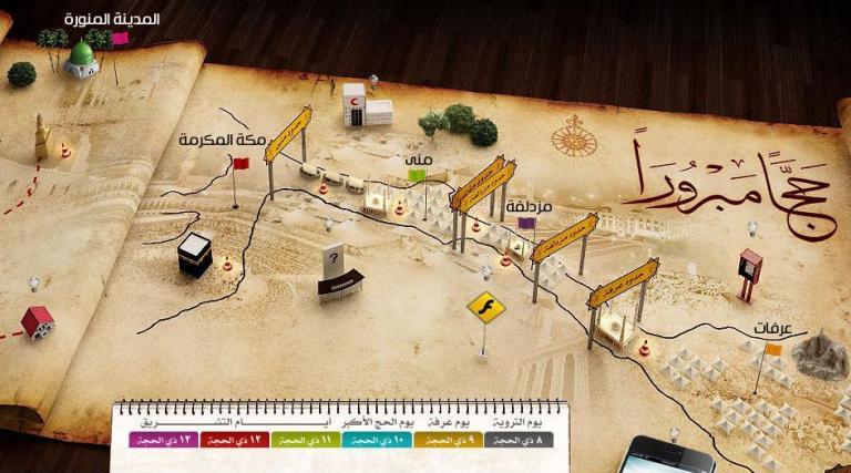 رسم توضيحي عن مناسك الحج في مكة المكرمة Yoo_ay10