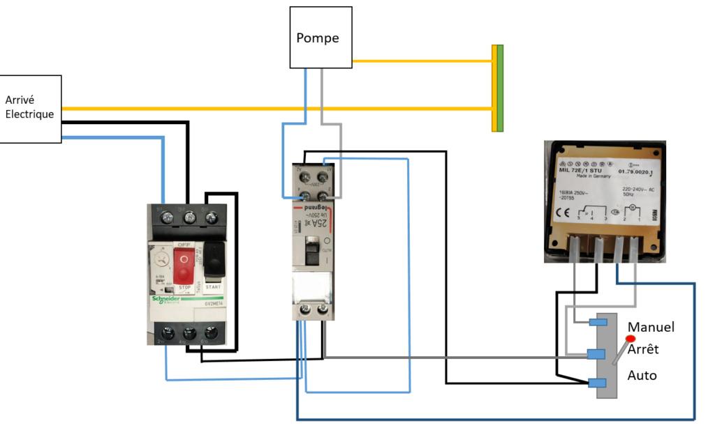 Changer le coffret electrique Escawat Apres10