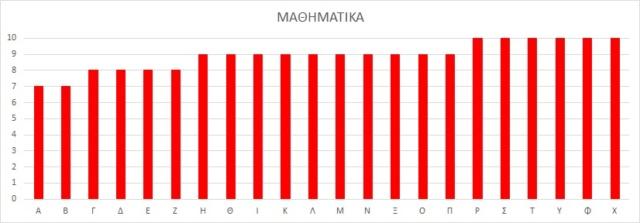 ΒΑΘΜΟΛΟΓΙΑ Α΄  ΤΡΙΜΗΝΟΥ I__ie11