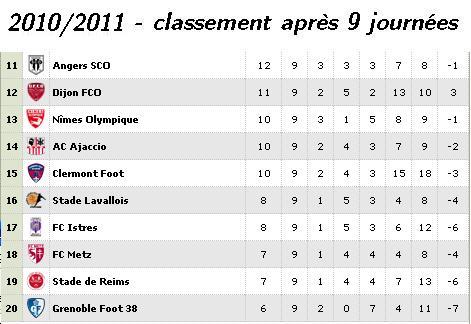 Allez Reims! [saison 2010/11] Classe12