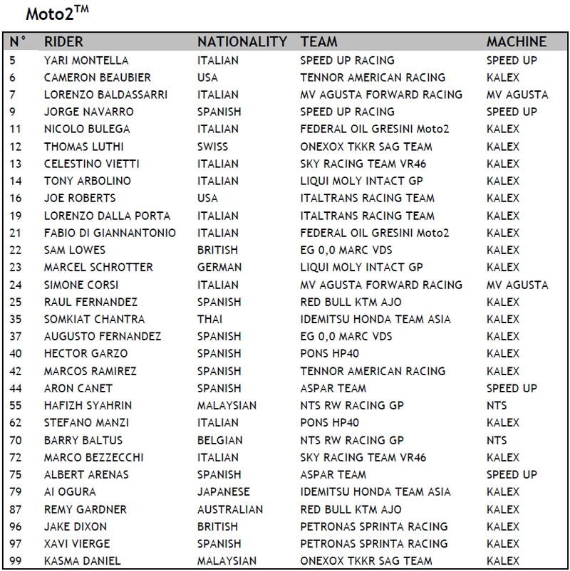 Moto GP 2021 Moto2-10