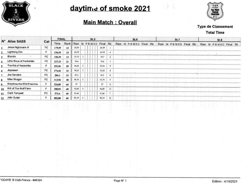 10éme Daytime of smoke - Page 2 Over_a23