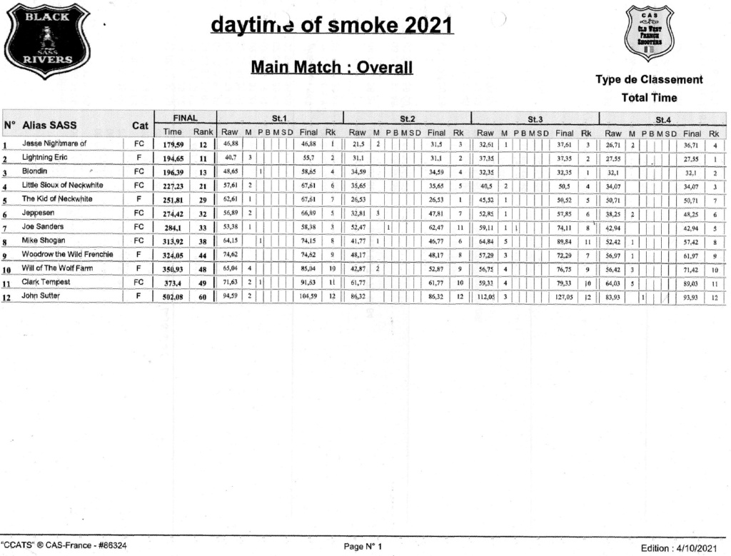 10éme Daytime of smoke - Page 2 Over_a24