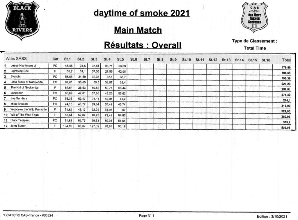 10éme Daytime of smoke - Page 2 Over_a25
