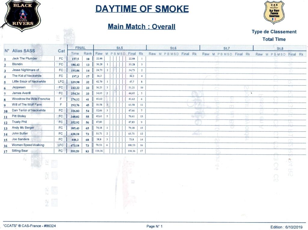 daytime of smocke 2019 Overal14