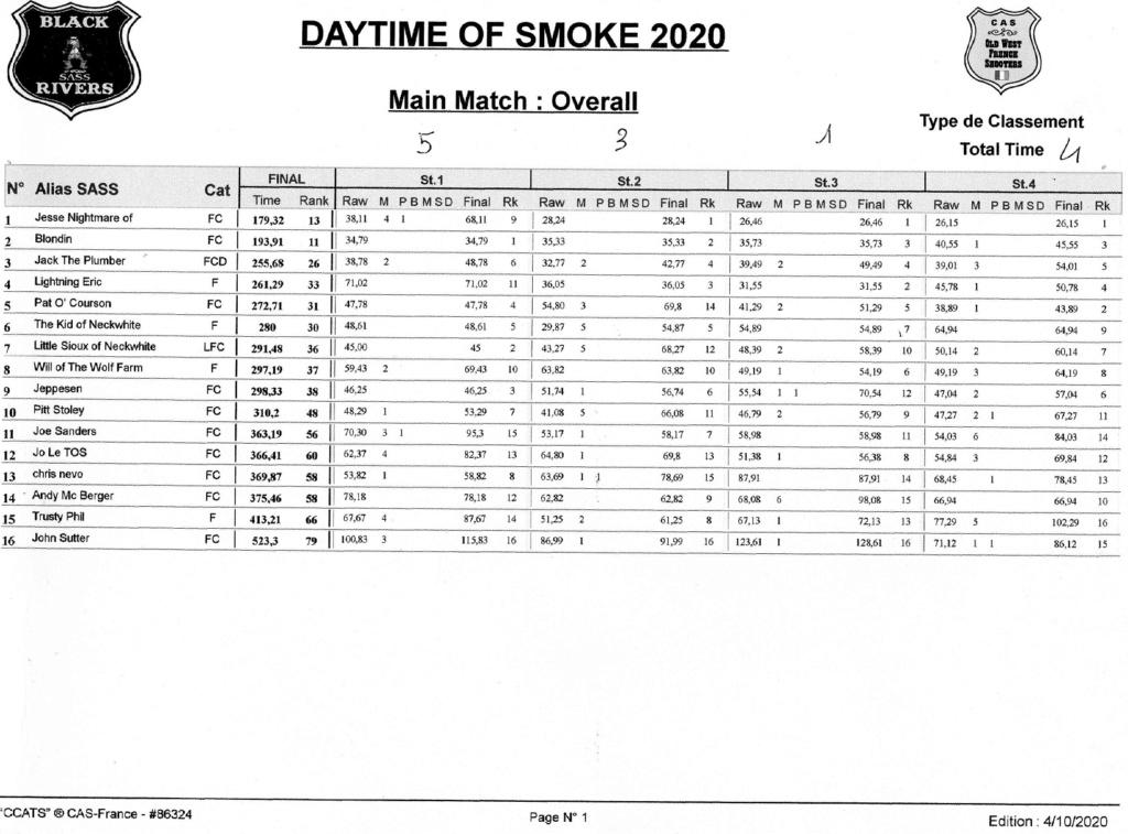 daytime of smocke 2020 Overal18