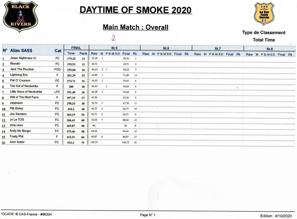 daytime of smocke 2020 Overal19
