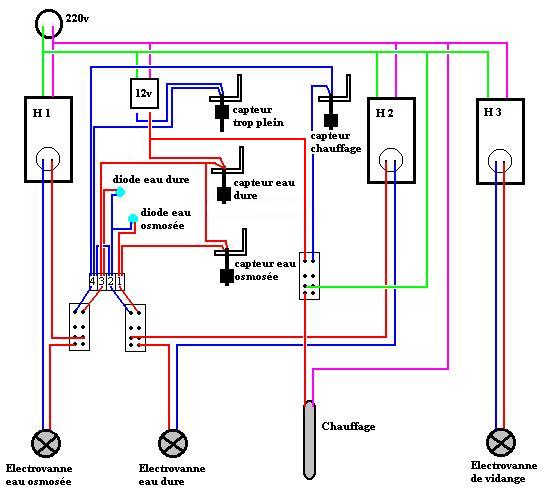 pompe booster et switch Schama13