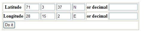 Le système : GEOHACK et GEO TEMPLATE Captur94