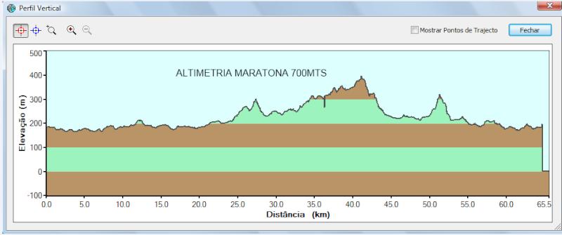 altimetria maratona 2011 cuba  Altime10