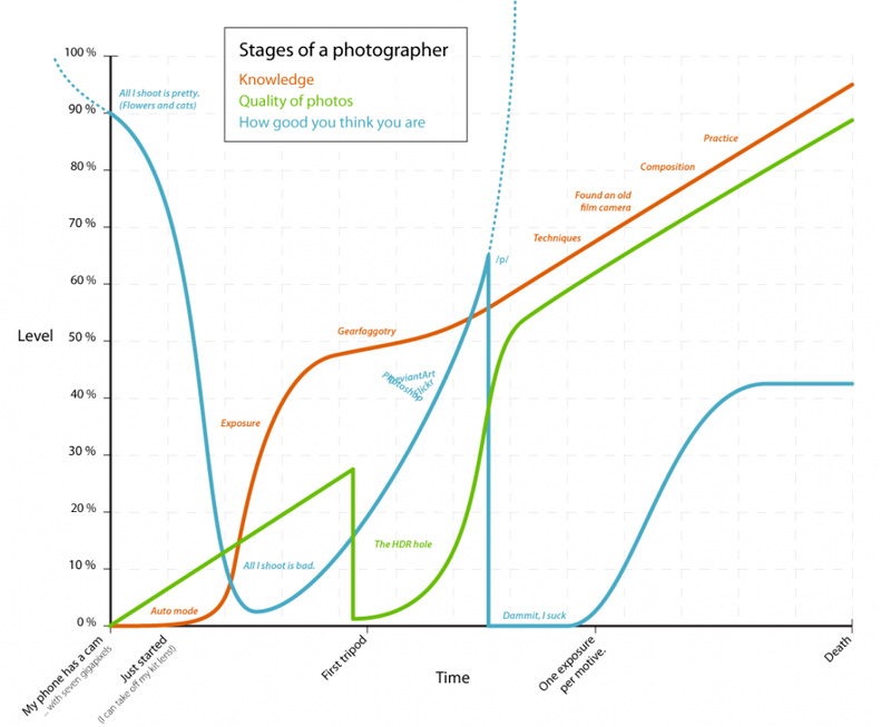 Stages of photographer [juste pour rire] Untitl10