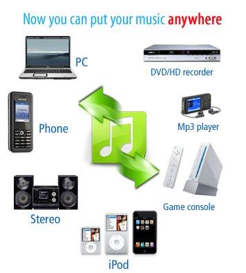 برنامج تحويل الصوتيات Free Audio Converter 2.2.9 ML Portable Qttemp10