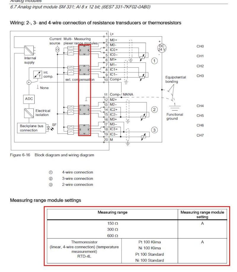 من منتديات شركة سيمنس (( سؤال وجواب )) - صفحة 5 R_tran10