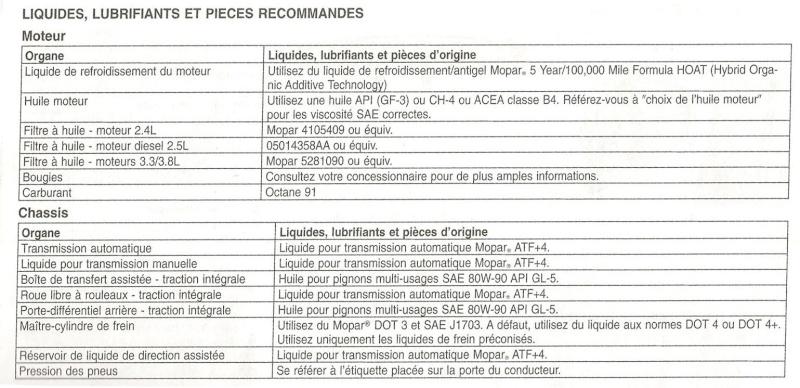 entretien a faire sur grand voyager s3 (1999) v6 3.8 bva awd - Page 2 001r10