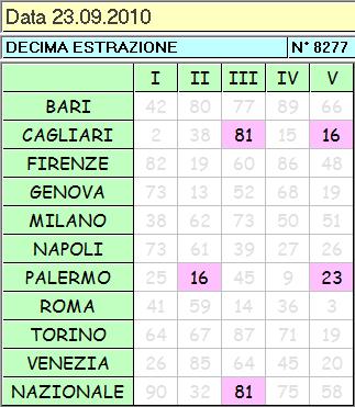 Tabella Bivalente: CACCIA AL TERNO SECCO BIVALENTE Bivale10