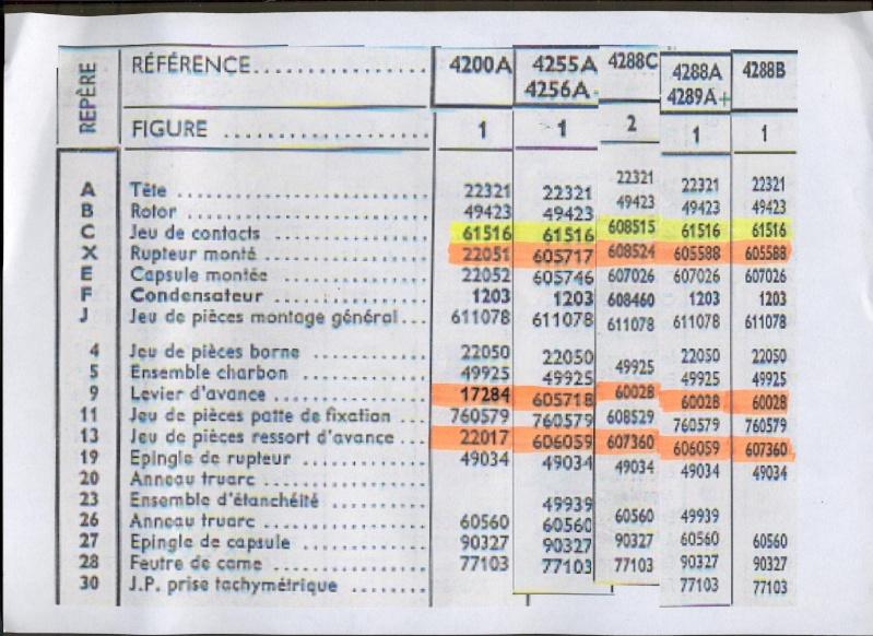 allumeur 4288 ou 4288B Refere11