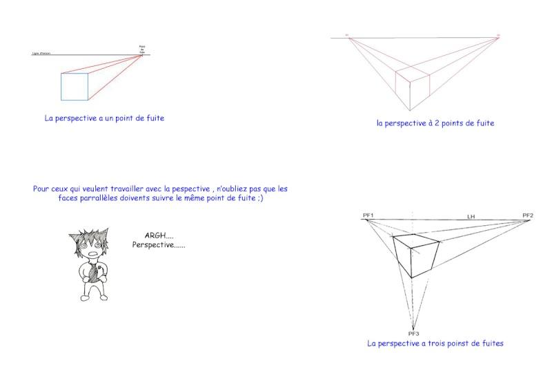 Conseil dessin d'Objet Sans_t11