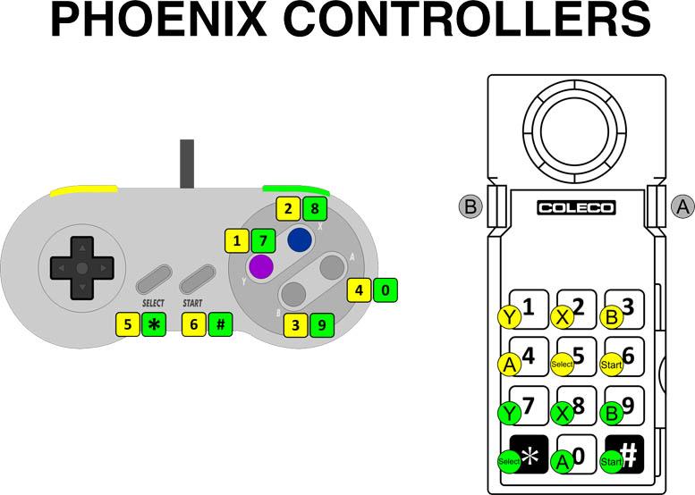 la phoenix - coleco 2 est la depuis aout ... Manett10