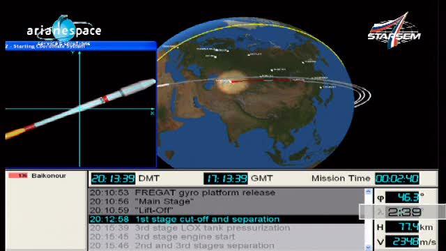 Soyouz 2-1A / Globalstar-2 (lancement le 19/10/2010) Vlcsna10