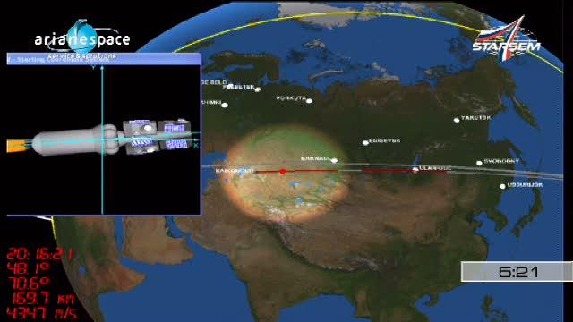 Soyouz 2-1A / Globalstar-2 (lancement le 19/10/2010) Vlcsna11