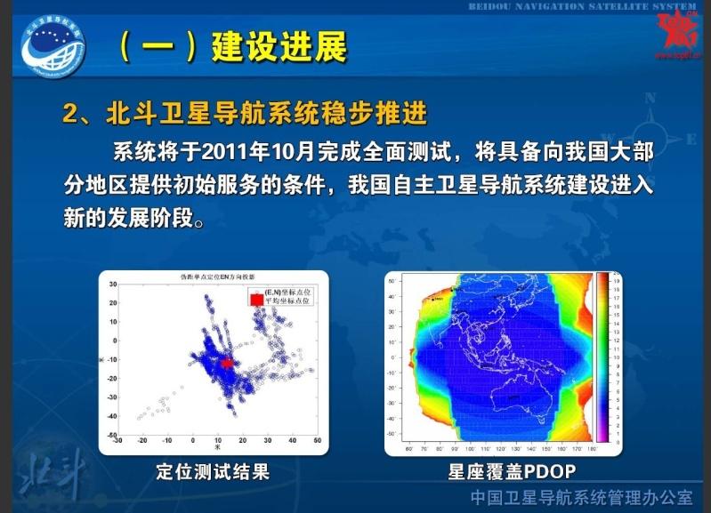 [Chine] Système de navigation Beidou Milit489