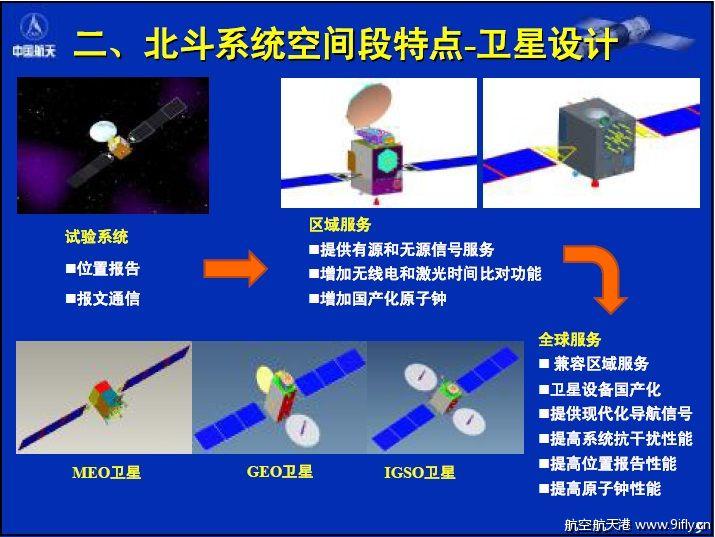 [Chine] Système de navigation Beidou Milit490