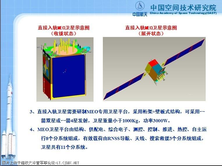 [Chine] Système de navigation Beidou Milit492