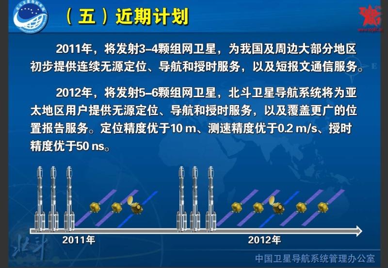 [Chine] Système de navigation Beidou Milit494