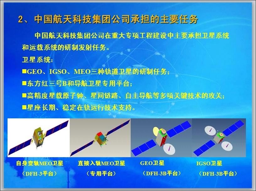 [Chine] Système de navigation Beidou Milit566