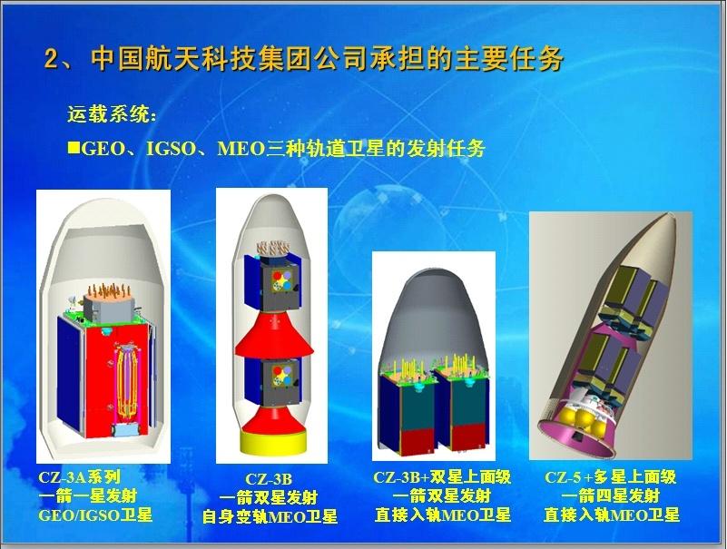 [Chine] Système de navigation Beidou Milit567