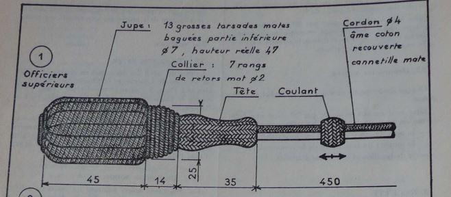dragonnes - Dragonnes françaises - Astuces pour éviter les fabrications contemporaines 197910