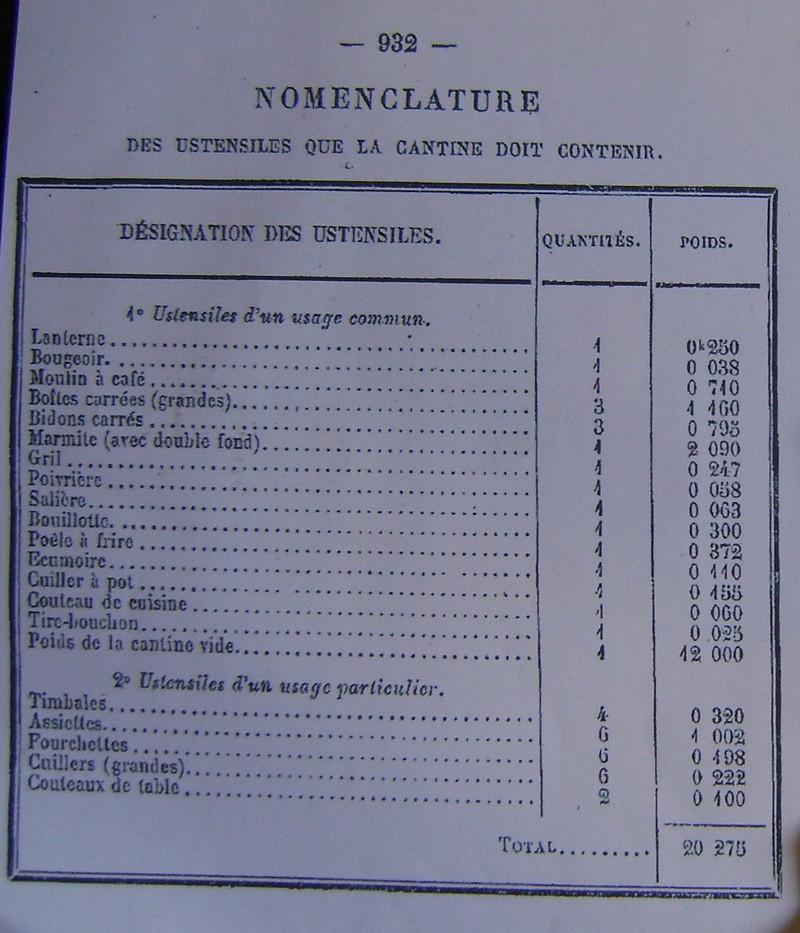Cantine à vivres et caisse de fonds 1885. Dsc03446