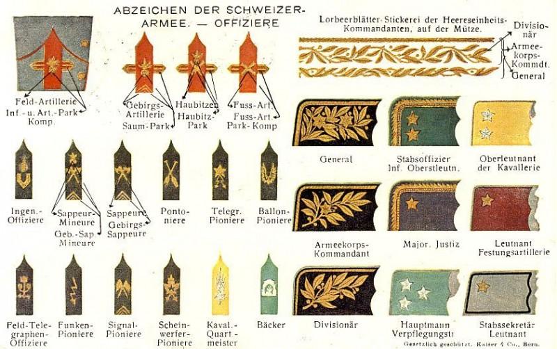 Equipements de l'armée suisse. Insign12