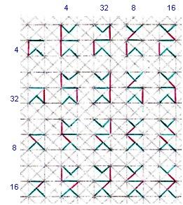 7. Копчиковые сами с собой 26_bmp10