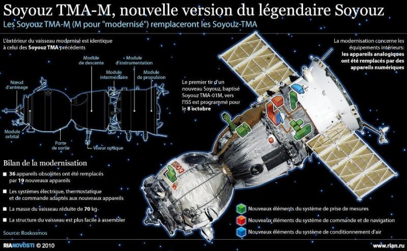 Les Nouvelles de l'espace - Page 5 18752410