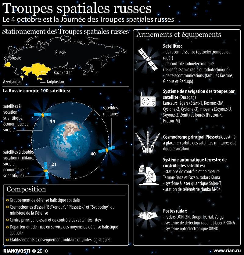 Les Nouvelles de l'espace - Page 6 18755610