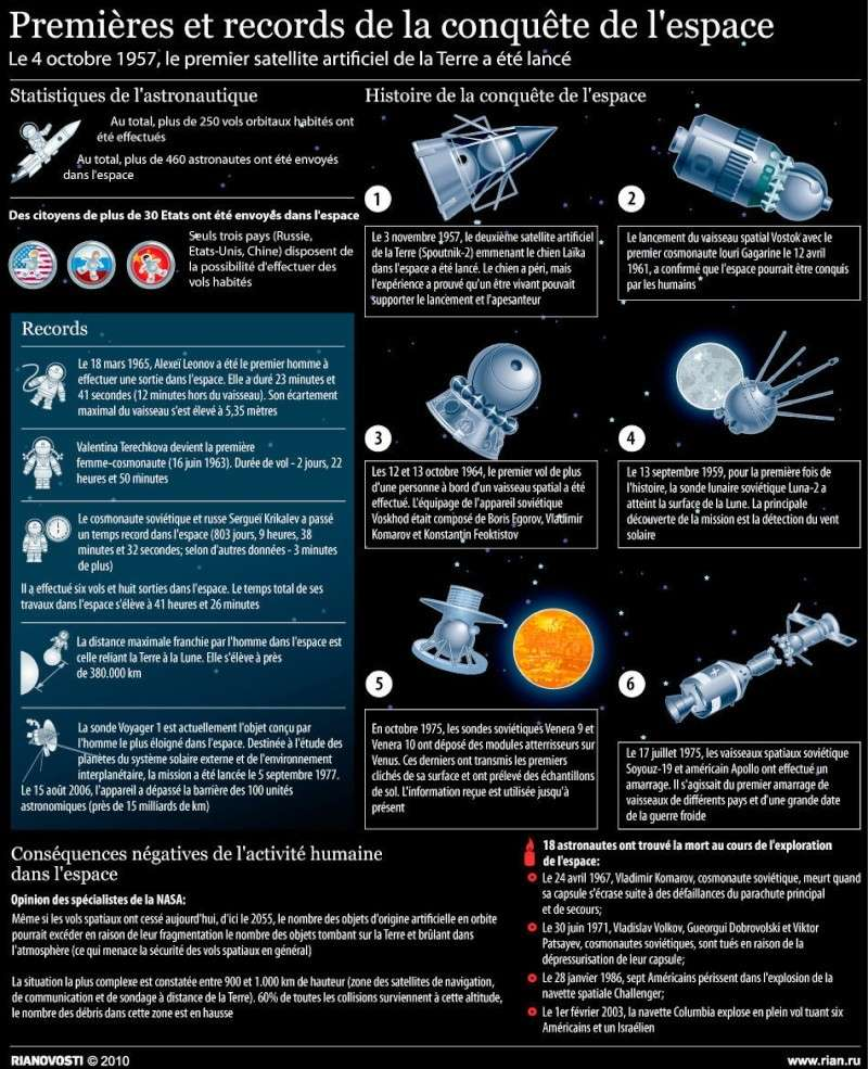 Les Nouvelles de l'espace - Page 6 18757010