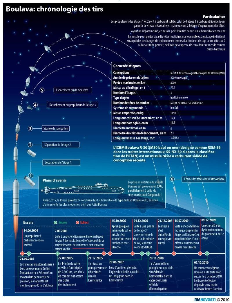 Les Nouvelles de l'espace - Page 6 18758310