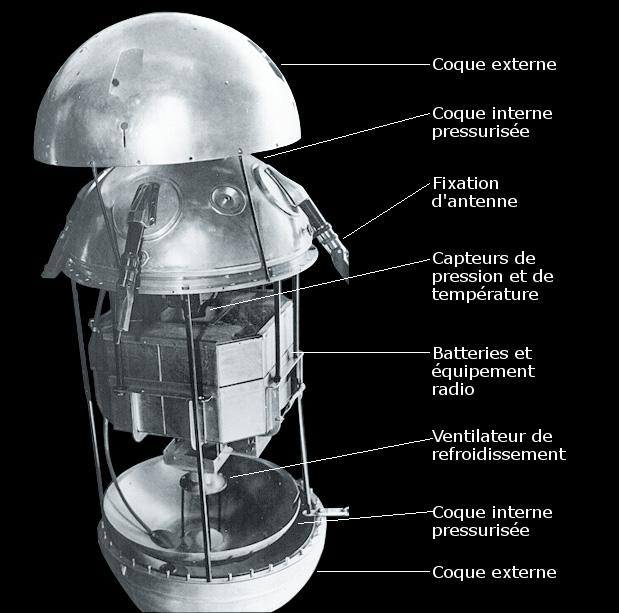 Les Nouvelles de l'espace - Page 6 Sputni11