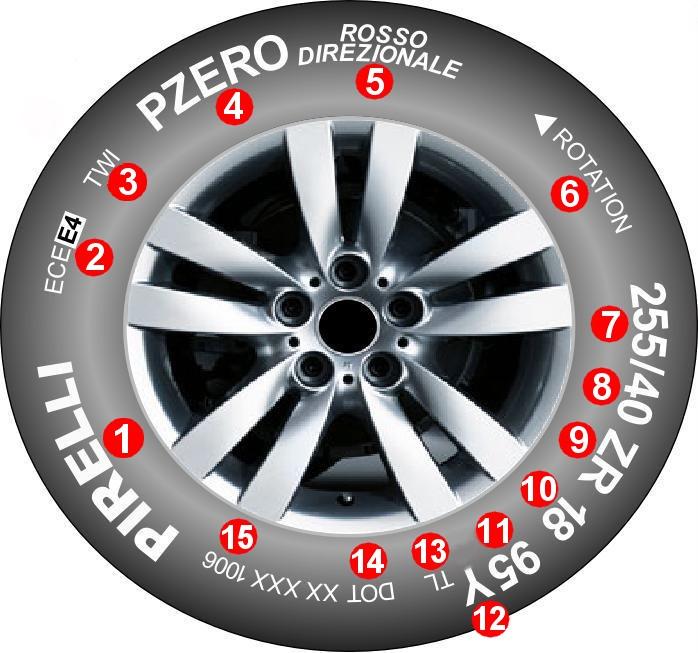 IFORMATION sur les pneus, ce qu'il faut savoir! Image_10