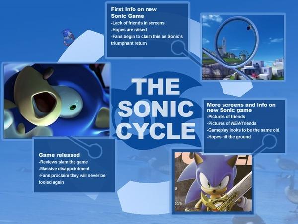 Actus de Sonic Generations Sonic-10