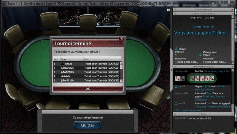 1er du tournoi Super 9 Captur23