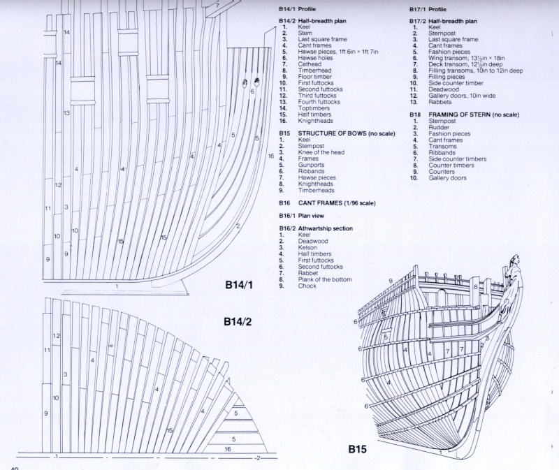 Architettura navale inglese e francese - due marinerie a confronto Cantfr10