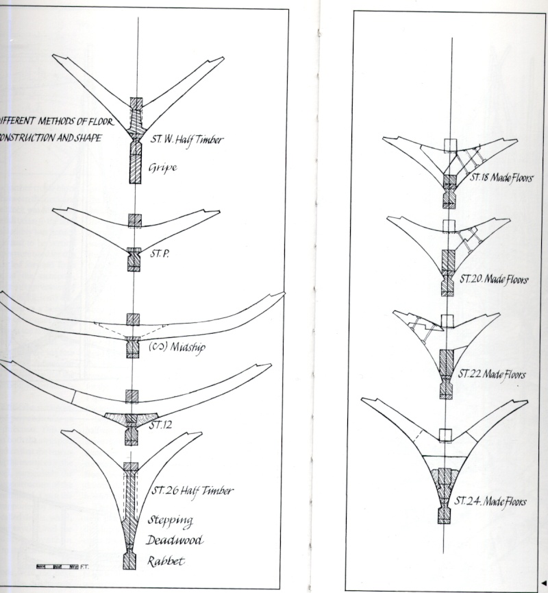 Architettura navale inglese e francese - due marinerie a confronto - Pagina 4 Coste_11
