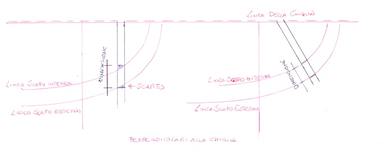 Architettura navale inglese e francese - due marinerie a confronto Schizz10