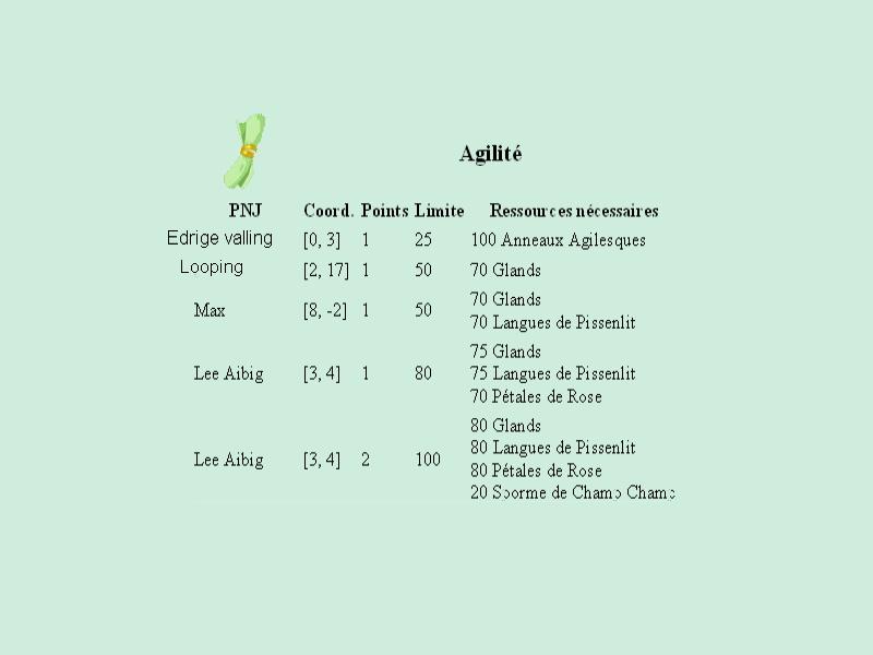 parchemins d'agilité Agi_bm11
