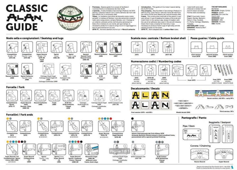 Alan Competizione 1974  - Page 2 B18f0510