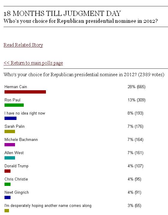WND Poll Wndpol10