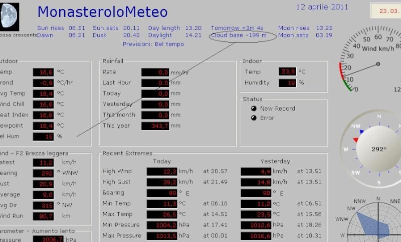 fws20 - sensori umidità FWS20 Immagi14